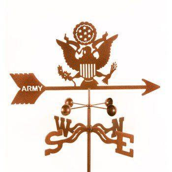 Army-Orginal-WV
